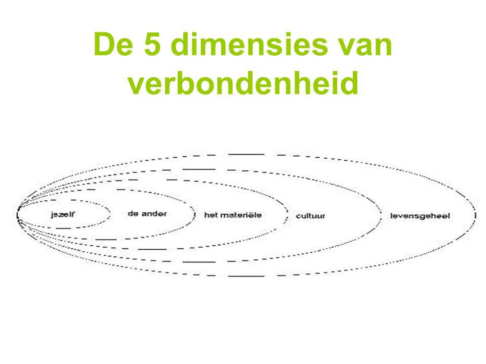 De 5 dimensies van verbondenheid