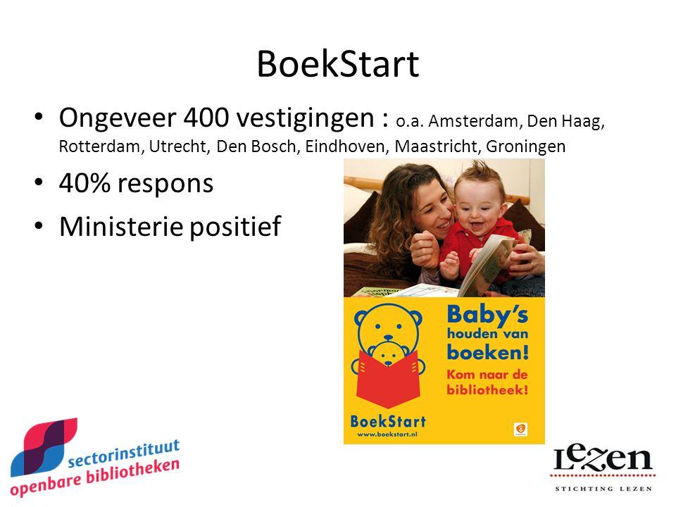 BoekStart Ongeveer 400 vestigingen : o.a. Amsterdam, Den Haag, Rotterdam, Utrecht, Den Bosch, Eindhoven, Maastricht, Groningen.