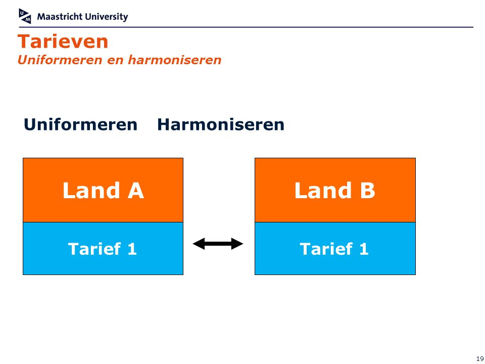 Tarieven Uniformeren en harmoniseren
