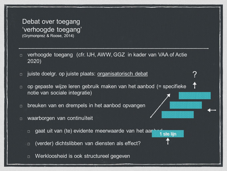 Debat over toegang 'verhoogde toegang' (Grymonprez & Roose, 2014)