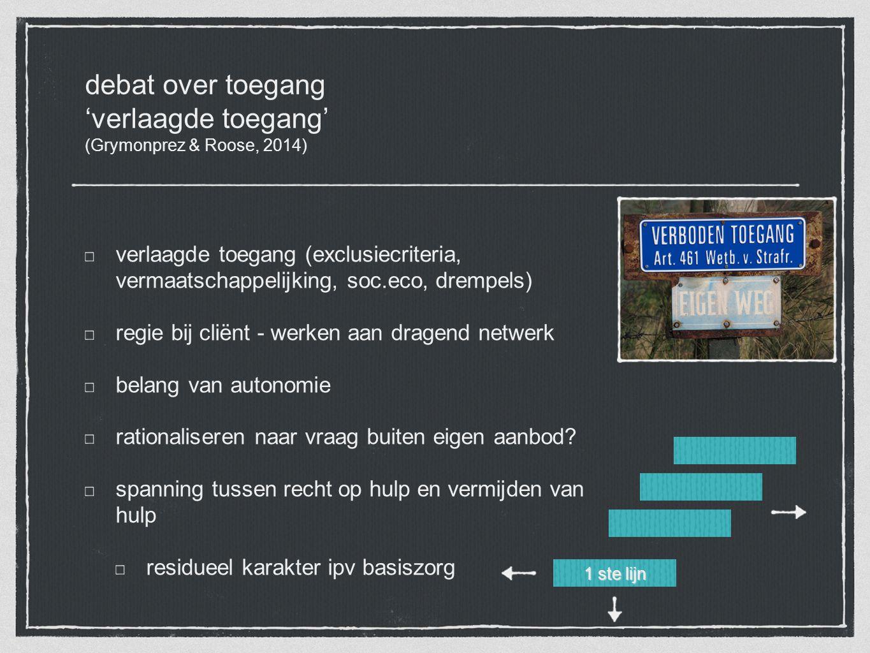 debat over toegang 'verlaagde toegang' (Grymonprez & Roose, 2014)