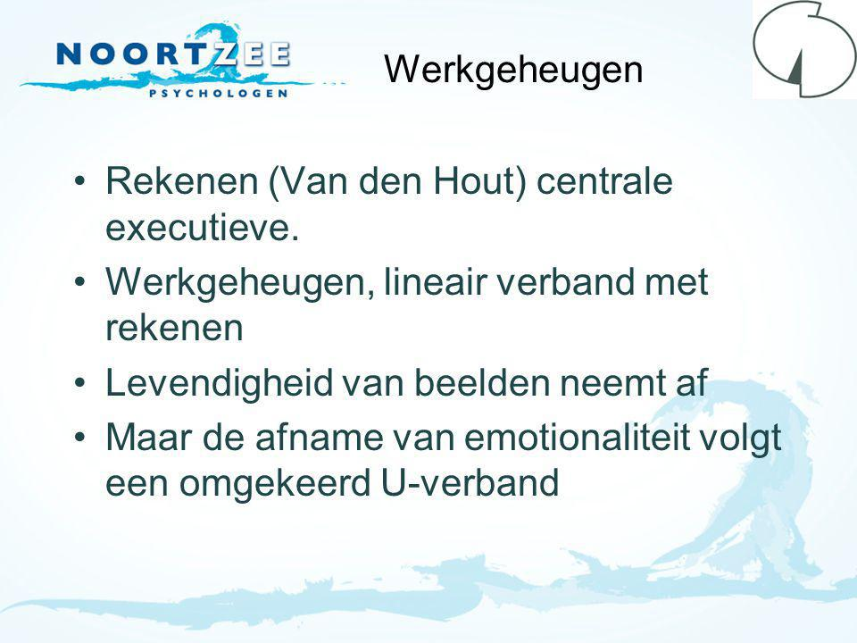 Werkgeheugen Rekenen (Van den Hout) centrale executieve. Werkgeheugen, lineair verband met rekenen.