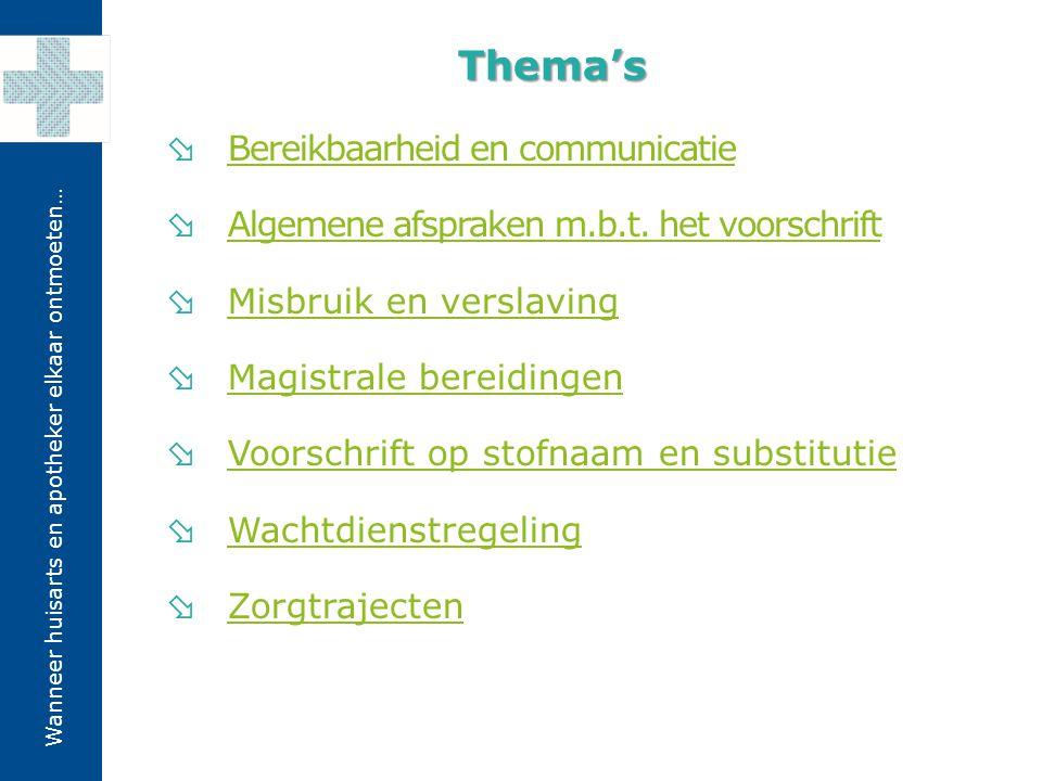 Thema's Bereikbaarheid en communicatie