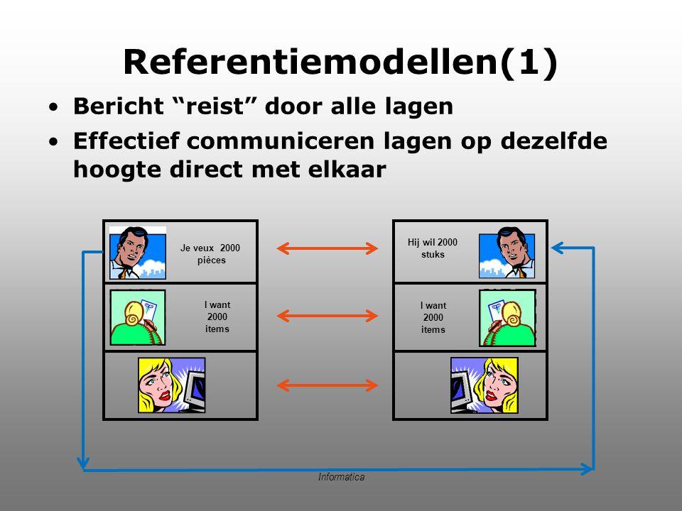 Referentiemodellen(1)