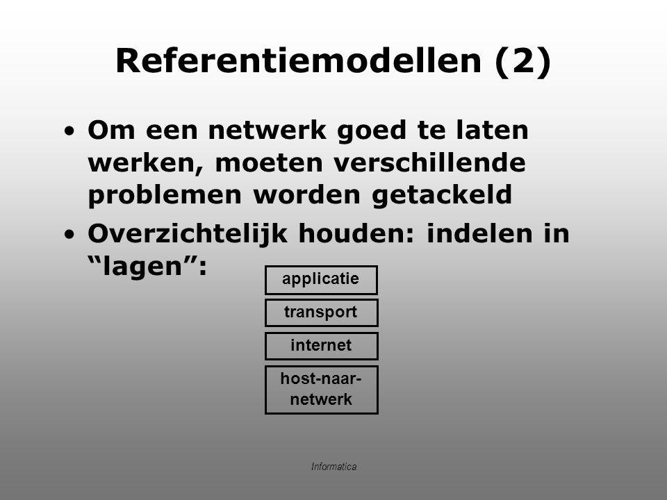 Referentiemodellen (2)