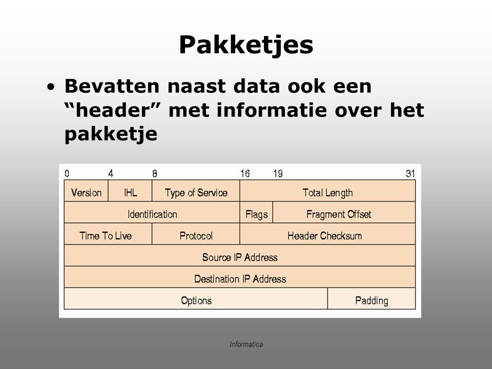 Pakketjes Bevatten naast data ook een header met informatie over het pakketje Informatica