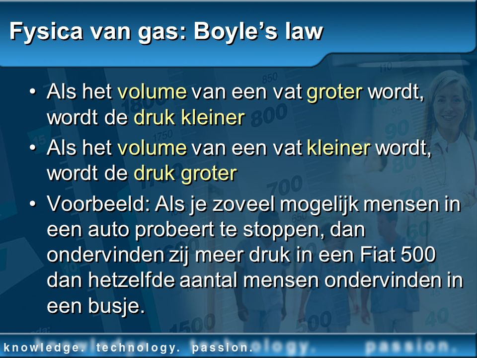Fysica van gas: Boyle's law