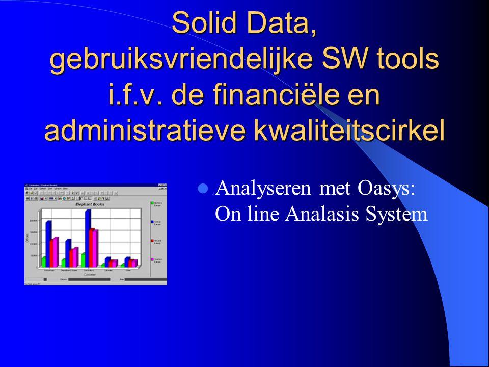 Solid Data, gebruiksvriendelijke SW tools i. f. v