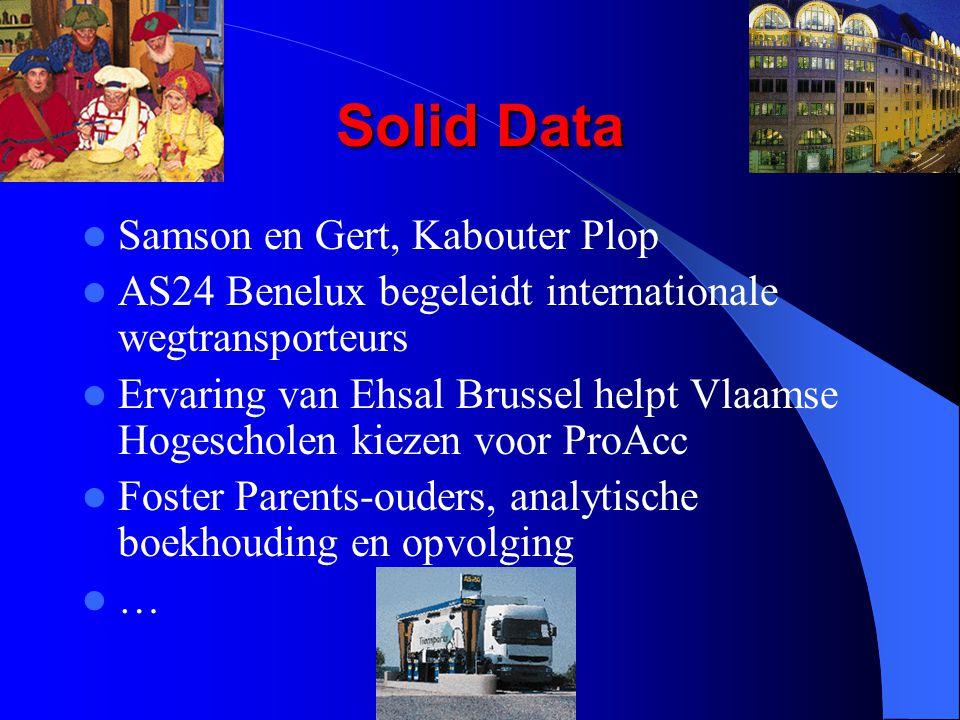 Solid Data Samson en Gert, Kabouter Plop
