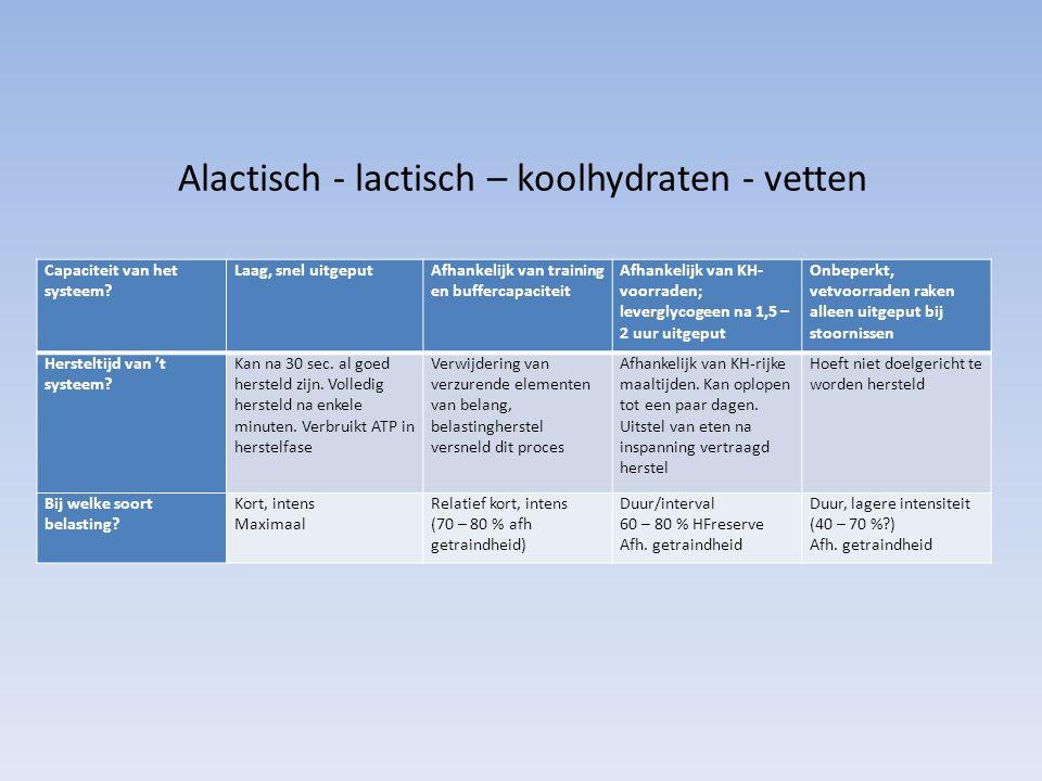 Alactisch - lactisch – koolhydraten - vetten