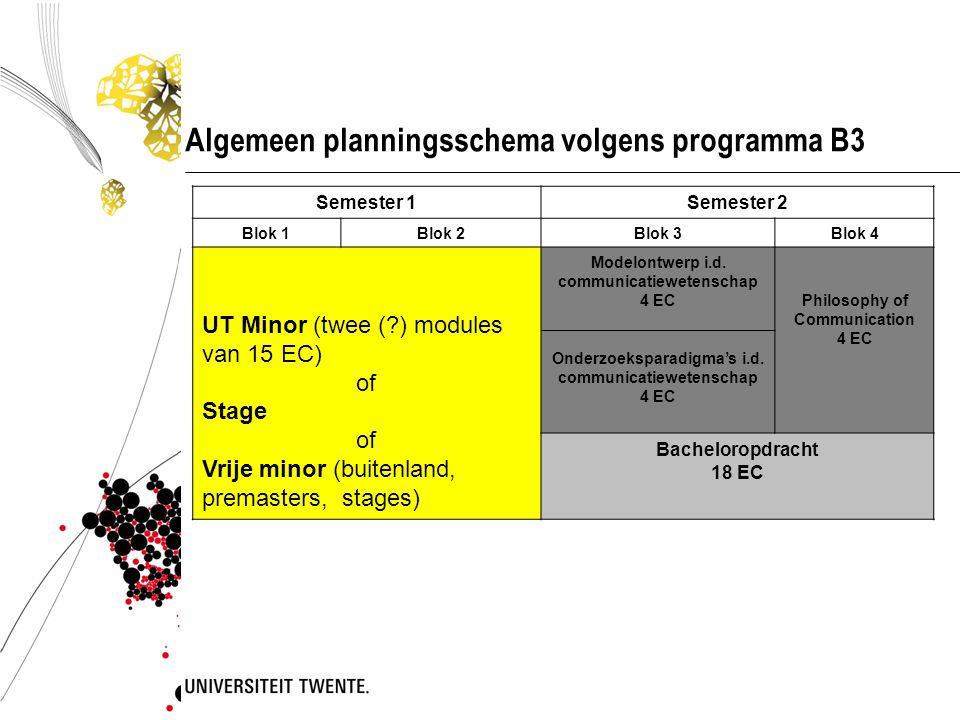 Algemeen planningsschema volgens programma B3