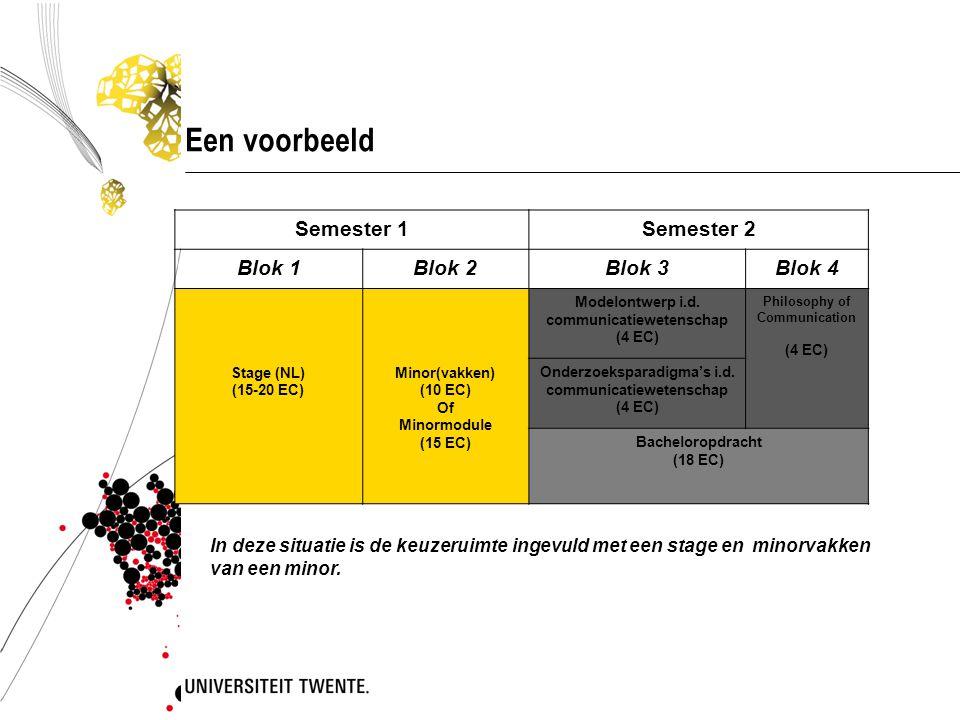 Een voorbeeld Semester 1 Semester 2 Blok 1 Blok 2 Blok 3 Blok 4