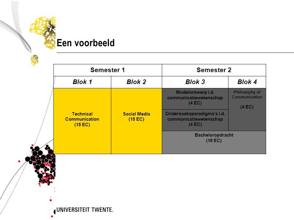 Een voorbeeld Semester 1 Semester 2 Blok 1 Blok 2 Blok 3 Blok 4 9