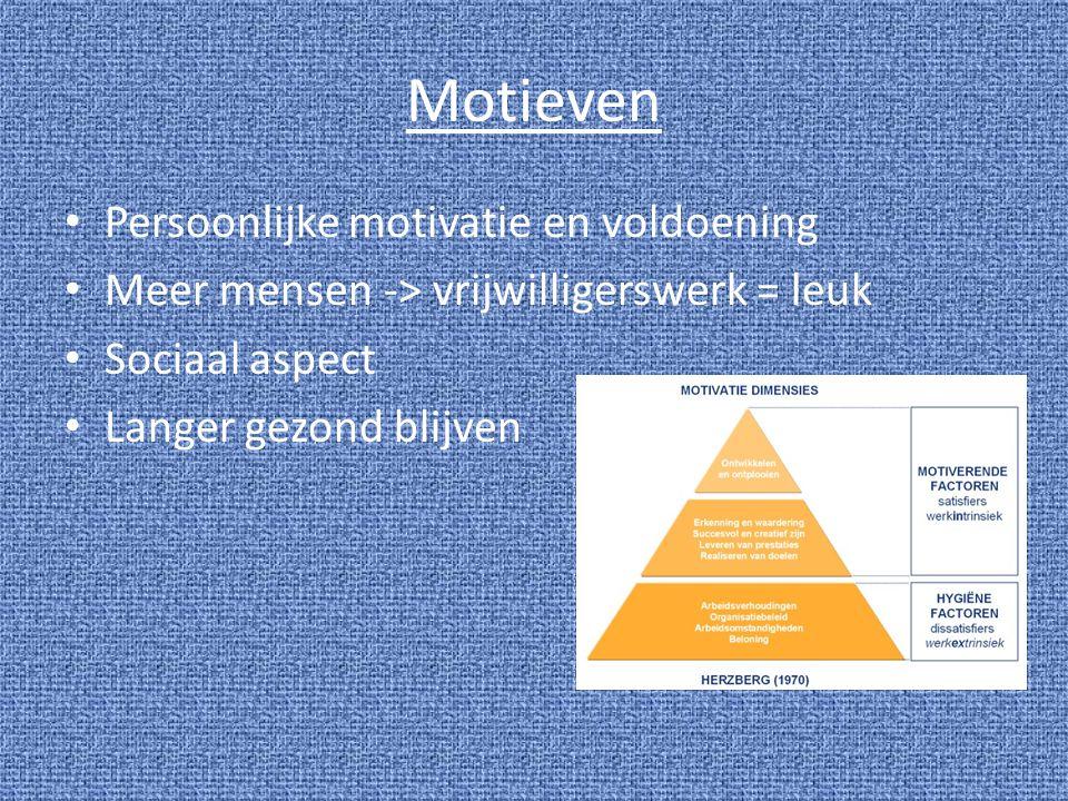 Motieven Persoonlijke motivatie en voldoening