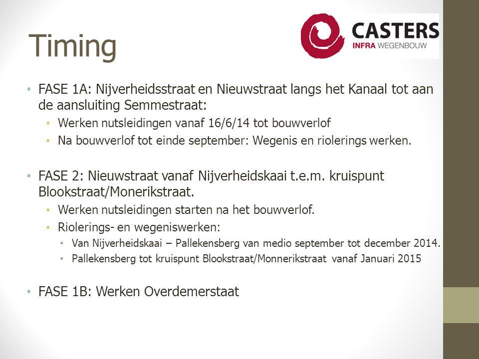 Timing FASE 1A: Nijverheidsstraat en Nieuwstraat langs het Kanaal tot aan de aansluiting Semmestraat: