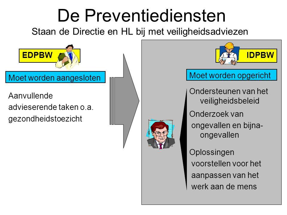 De Preventiediensten Staan de Directie en HL bij met veiligheidsadviezen. IDPBW. EDPBW. Moet worden opgericht.