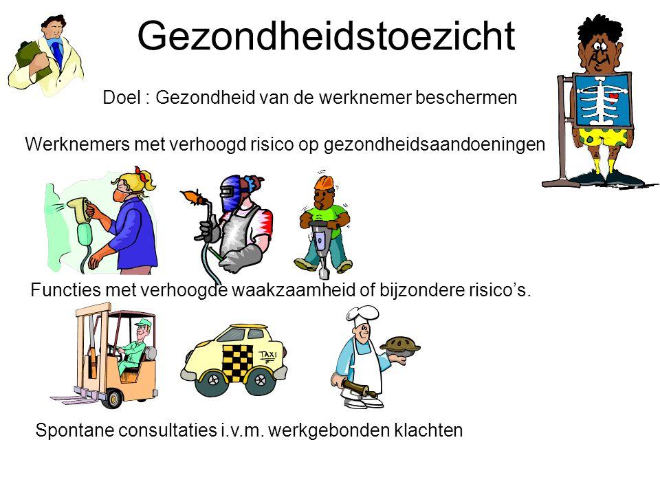 Doel : Gezondheid van de werknemer beschermen
