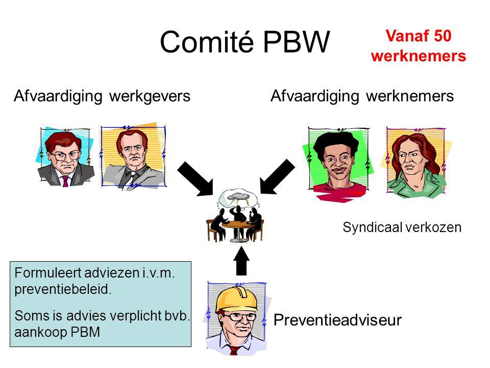 Comité PBW Vanaf 50 werknemers Afvaardiging werkgevers