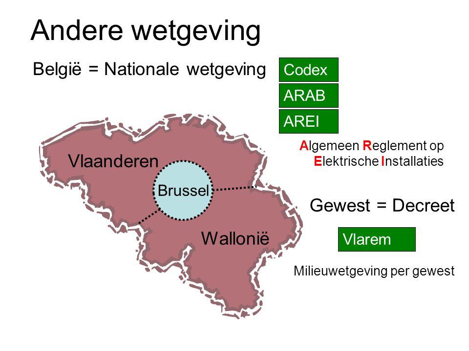 België = Nationale wetgeving