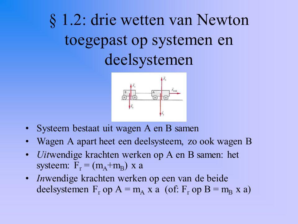 § 1.2: drie wetten van Newton toegepast op systemen en deelsystemen