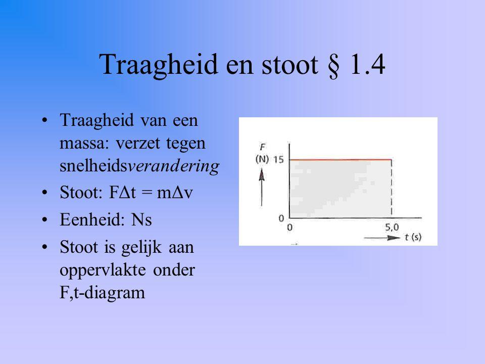 Traagheid en stoot § 1.4 Traagheid van een massa: verzet tegen snelheidsverandering. Stoot: FΔt = mΔv.
