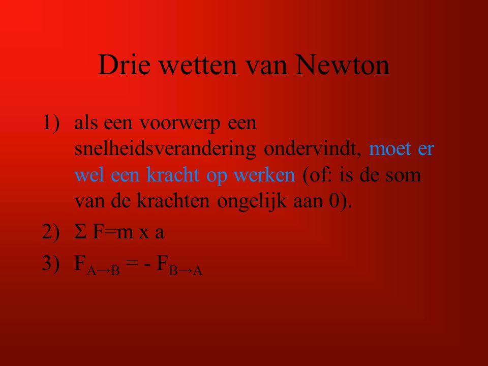Drie wetten van Newton