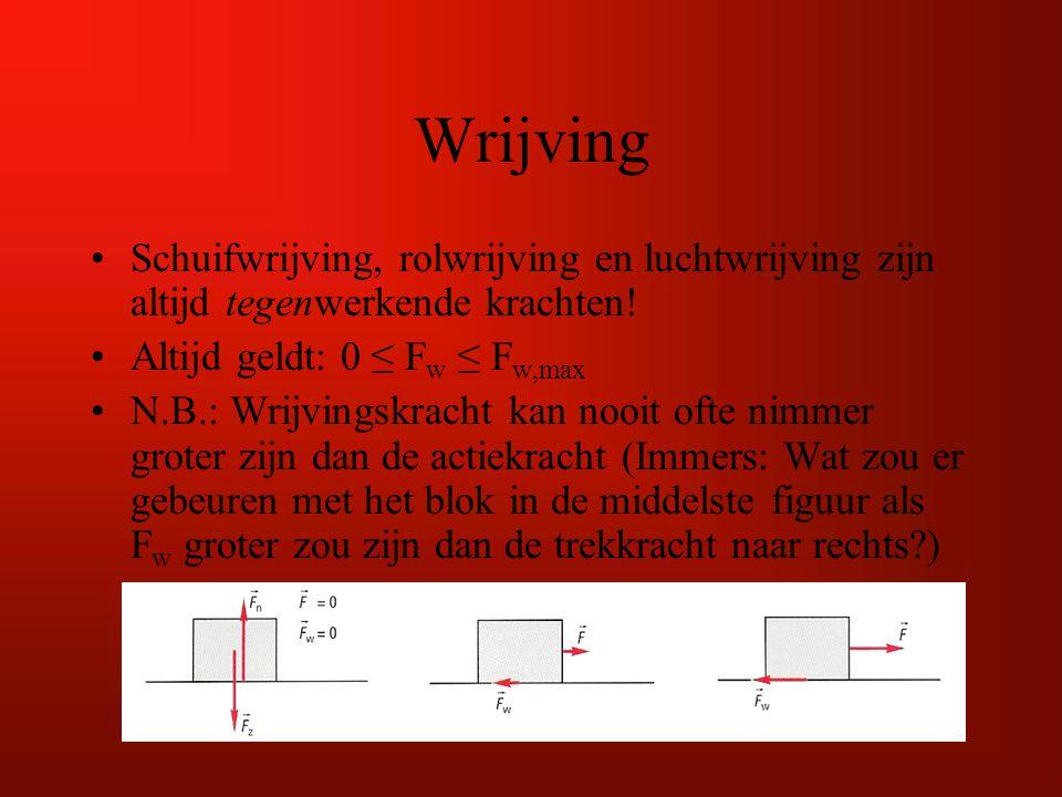 Wrijving Schuifwrijving, rolwrijving en luchtwrijving zijn altijd tegenwerkende krachten! Altijd geldt: 0 ≤ Fw ≤ Fw,max.