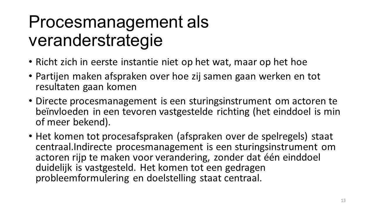 Procesmanagement als veranderstrategie