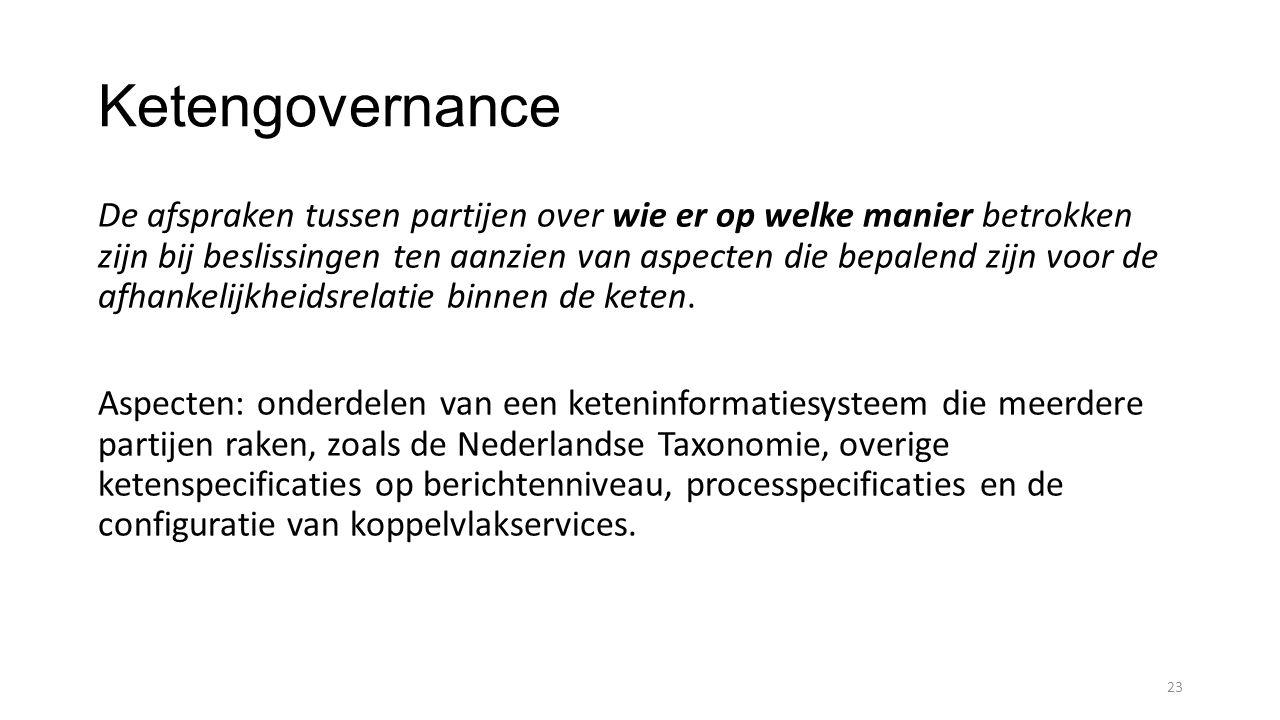 Ketengovernance