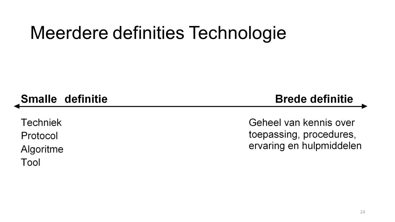 Meerdere definities Technologie