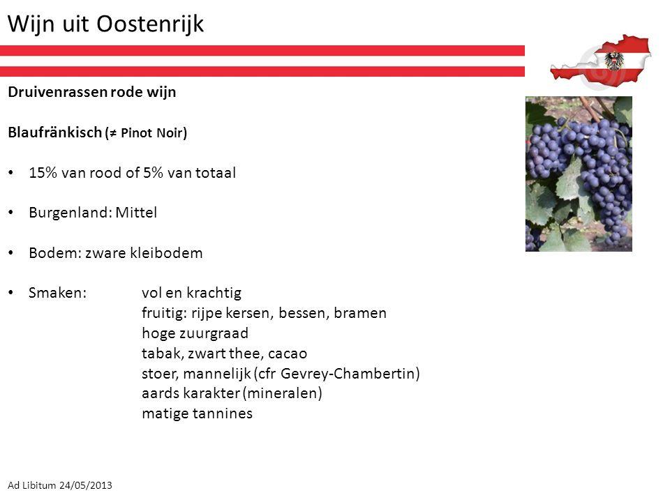 Wijn uit Oostenrijk Druivenrassen rode wijn
