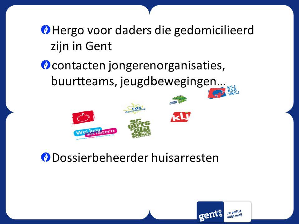 Hergo voor daders die gedomicilieerd zijn in Gent