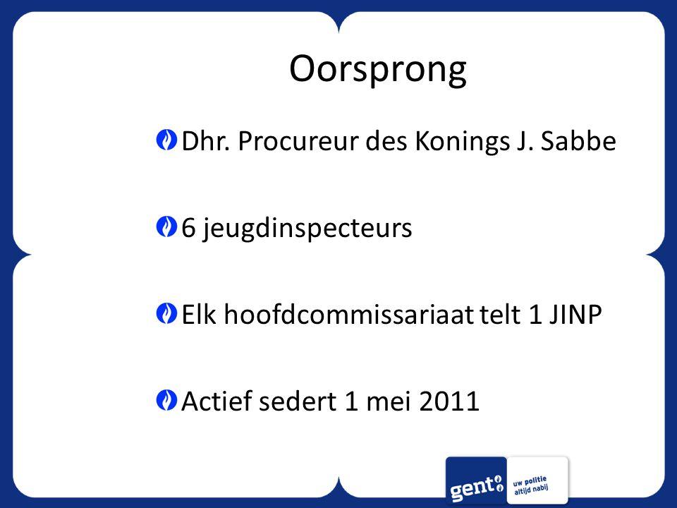 Oorsprong Dhr. Procureur des Konings J. Sabbe 6 jeugdinspecteurs