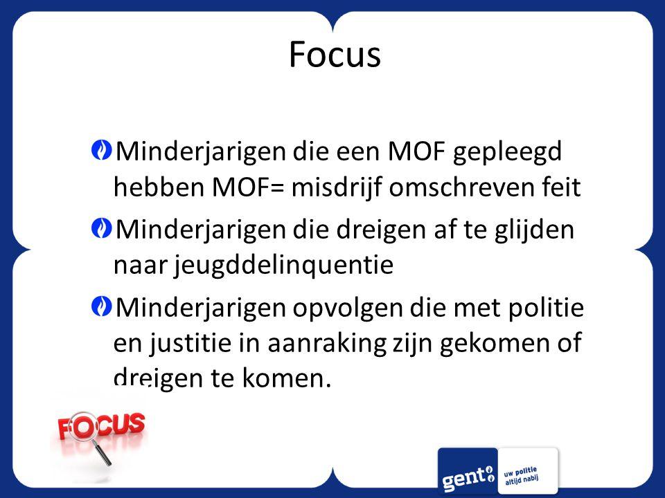 Focus Minderjarigen die een MOF gepleegd hebben MOF= misdrijf omschreven feit. Minderjarigen die dreigen af te glijden naar jeugddelinquentie.