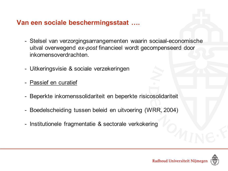 Van een sociale beschermingsstaat ….