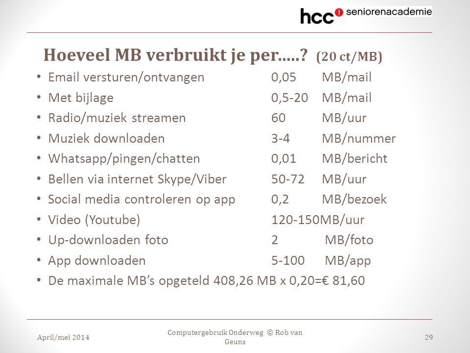 Hoeveel MB verbruikt je per….. (20 ct/MB)