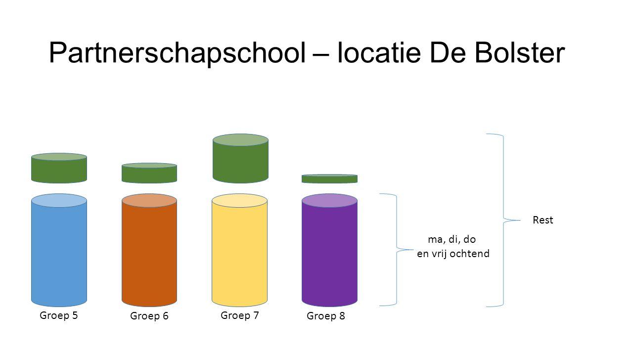 Partnerschapschool – locatie De Bolster