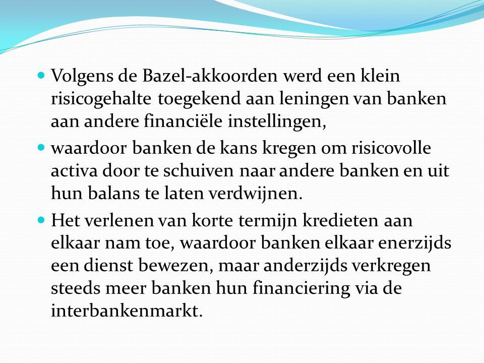 Volgens de Bazel-akkoorden werd een klein risicogehalte toegekend aan leningen van banken aan andere financiële instellingen,