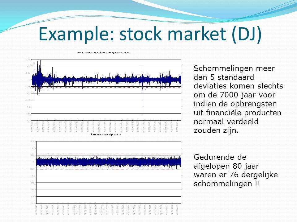Example: stock market (DJ)