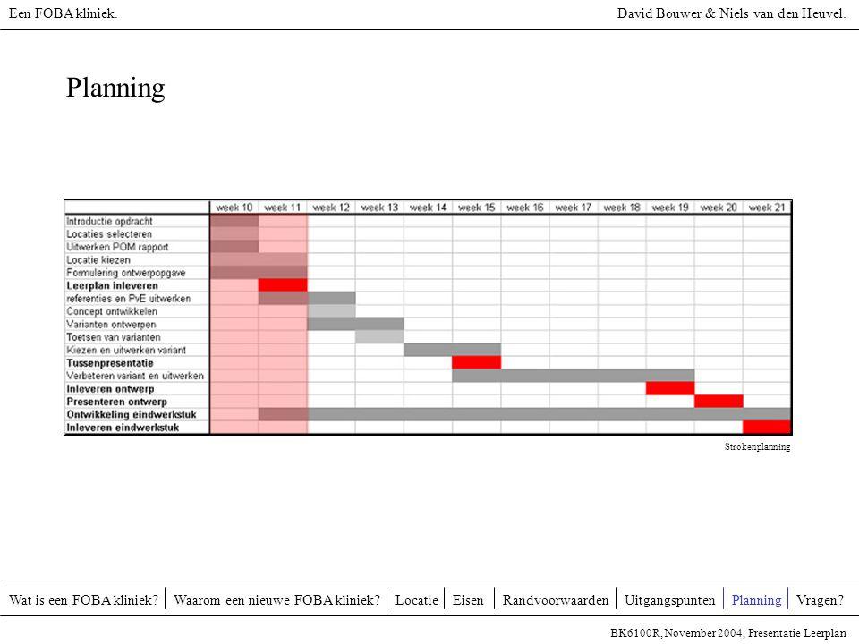 Planning Een FOBA kliniek. David Bouwer & Niels van den Heuvel.