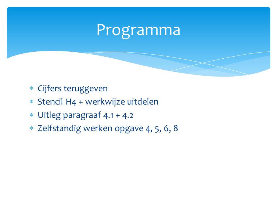 Programma Cijfers teruggeven Stencil H4 + werkwijze uitdelen