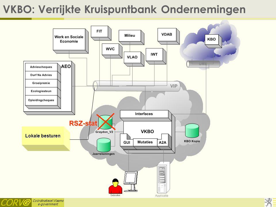 VKBO: Verrijkte Kruispuntbank Ondernemingen