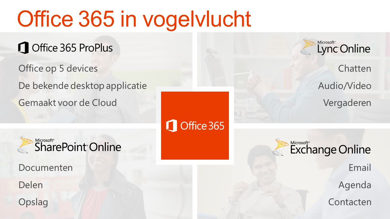 Office 365 in vogelvlucht Office op 5 devices