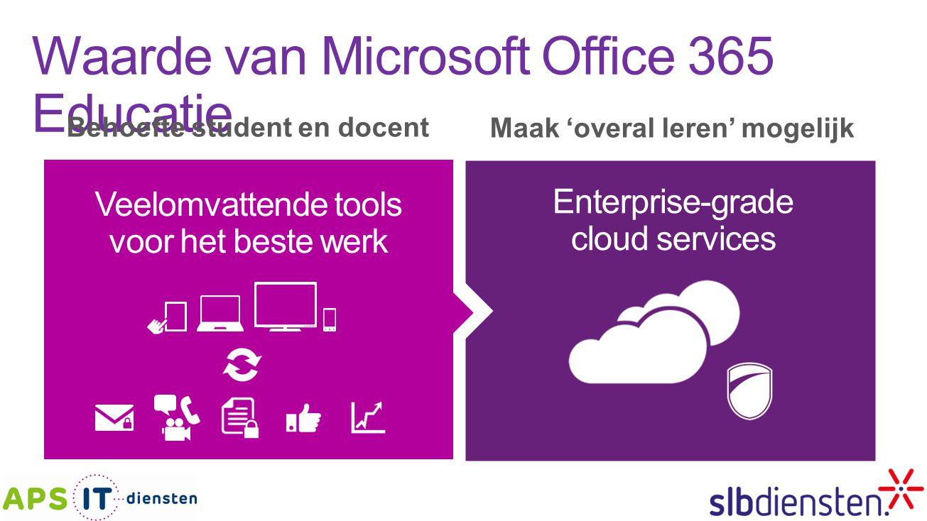 Waarde van Microsoft Office 365 Educatie
