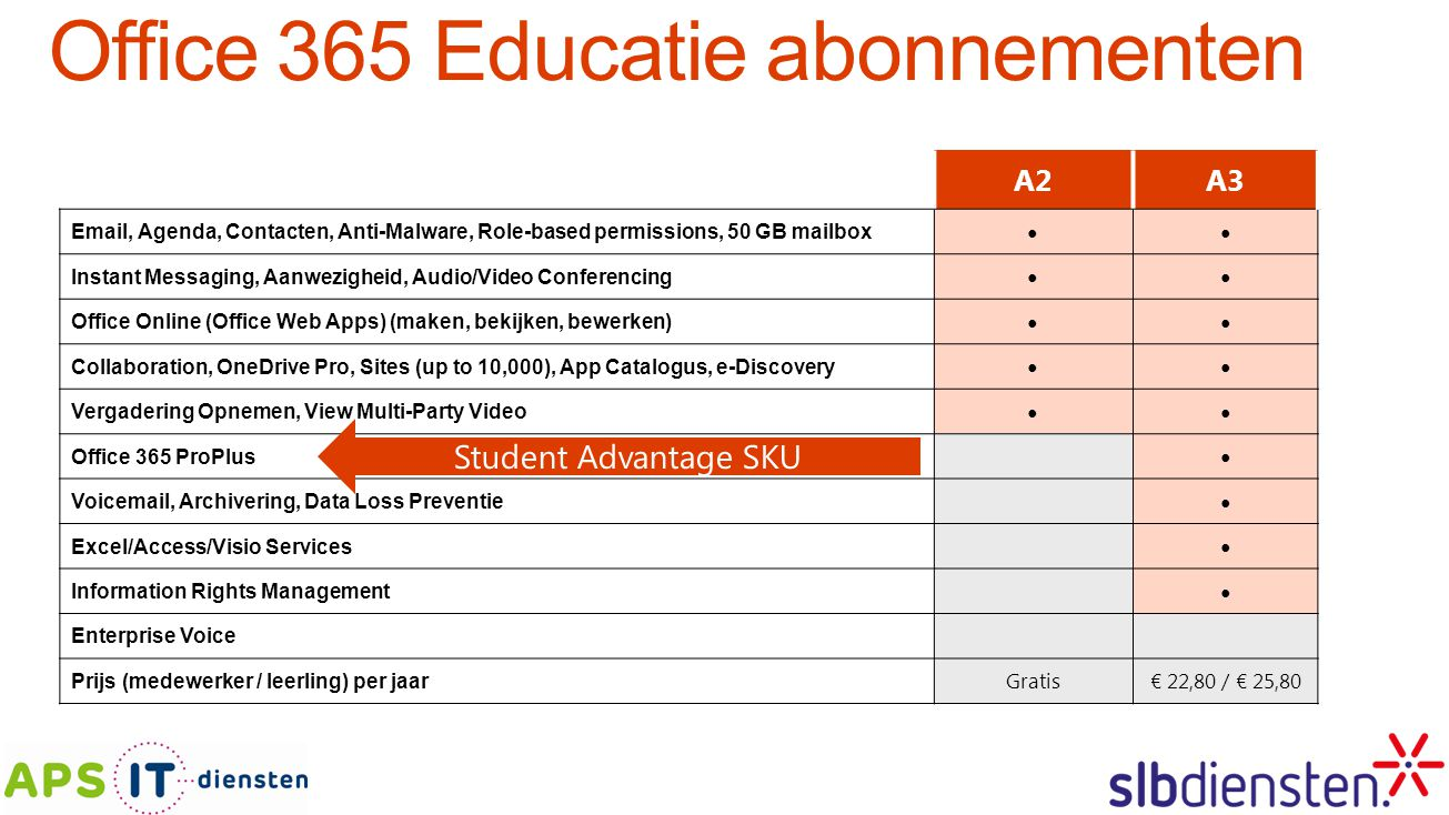 Office 365 Educatie abonnementen