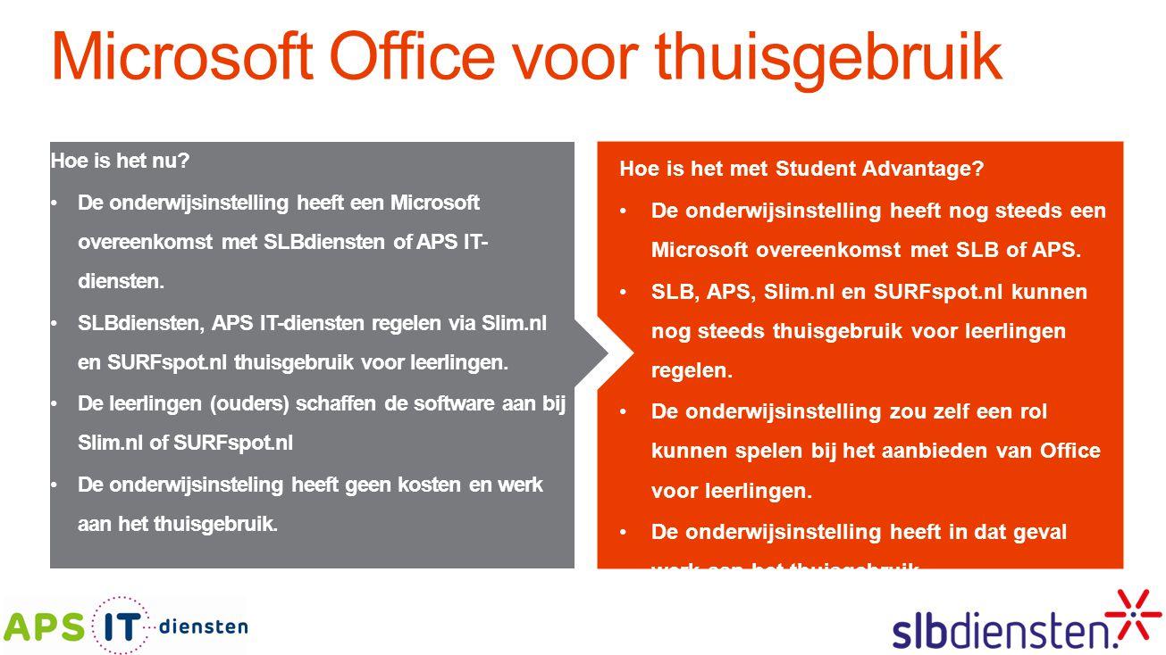Microsoft Office voor thuisgebruik