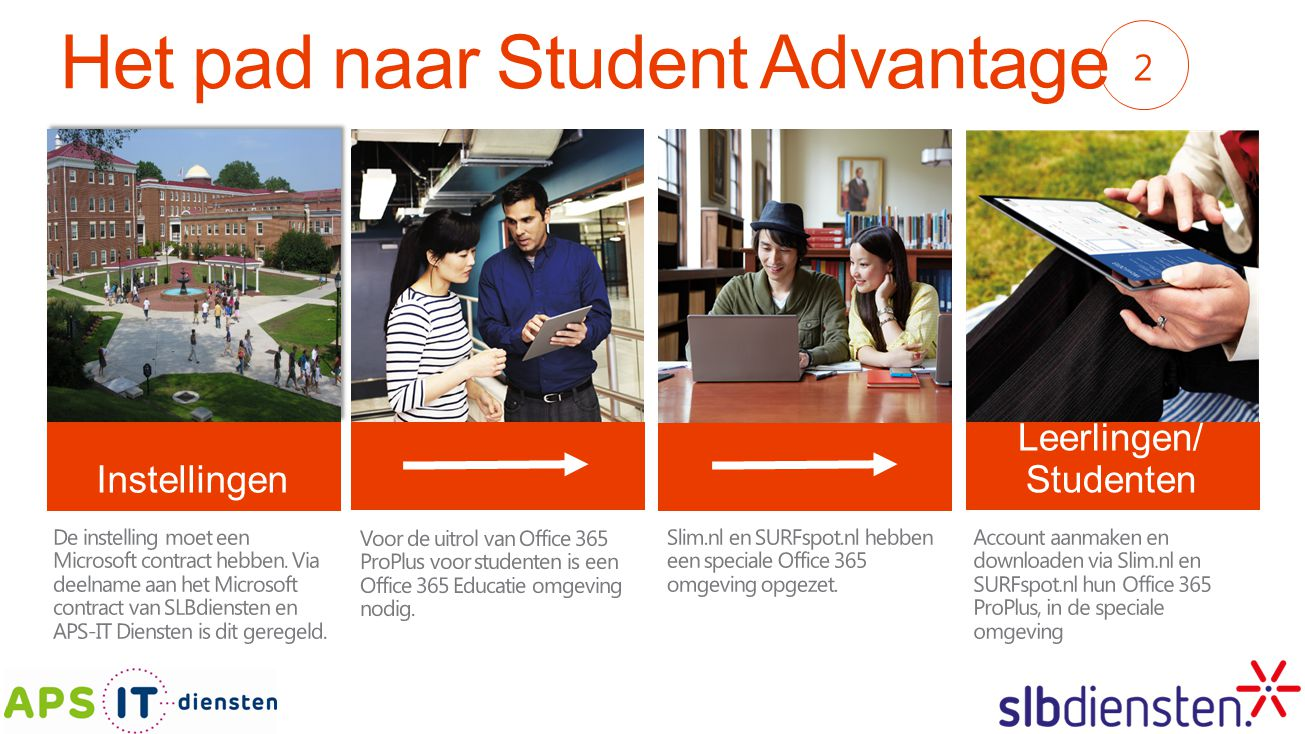 Het pad naar Student Advantage
