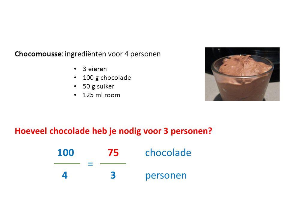 Chocomousse: ingrediënten voor 4 personen