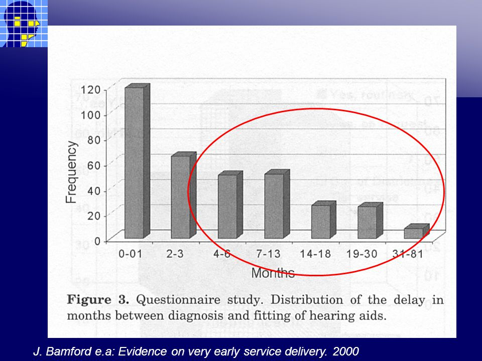 J. Bamford e.a: Evidence on very early service delivery. 2000