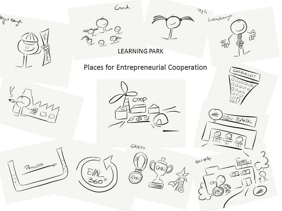Places for Entrepreneurial Cooperation
